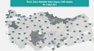 """Bakan Fahrettin Koca'nın açıkladığı korona virüsü vaka sayılarında Samsun ve Sinop'taki artışlar dikkat çekti. Samsun, yüz binde 458,53 ile virüsün en yoğun olduğu il olurken, onu 345,56 vaka ile Sinop izledi. Sinop, önceki açıklanan haritada 100 binde 314,15 vaka ile dikkat çekiyordu. Kendisine ait sosyal medya hesabından haftalık vaka sayılarını gösteren haritayı paylaşan Sağlık Bakanı Dr. Fahrettin Koca, şunları söyledi: """"İllerimizde 100 bin nüfusa karşılık gelen haftalık toplam vaka sayılarını harita üzerinde görebilirsiniz. Tedbirlere uyarak normalleşmek mümkün."""""""