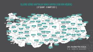 Bir önceki hafta (20-26 Şubat) 301,76 olan Ordu'da azalma, 110,50 olan Amasya'da artış yaşandı. İlk verilerden (8-14 Şubat) bu yana ise iki ilde vaka sayılarının arttığı gözlendi. 8-14 Şubat'ta 96,06 olan Amasya, iki katına çıkarak 27 Şubat- 5 Mart tablosuna 183,91 olarak yansıdı.