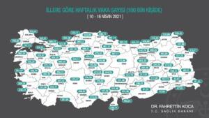EN ÇOK VAKA OLAN İLLER Tekirdağ Kırklareli Yalova İstanbul Çanakkale EN AZ VAKA OLAN İLLER Hakkari Şanlıurfa Van Siirt Şırnak