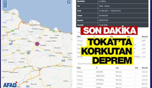 Tokat'ta şiddetli deprem! .çevre illerden hissedildi